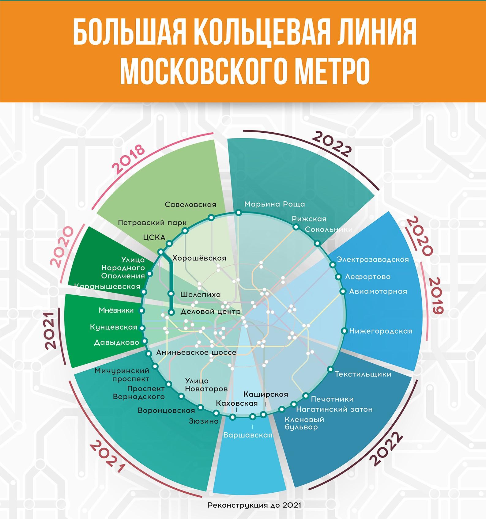 Карта метрополитена города москвы 2020 крупная