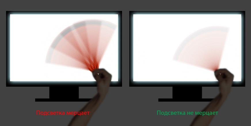 Тест монитора ШИМ