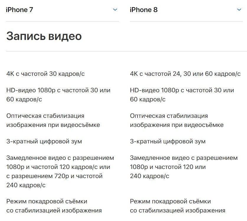 Отличия камер iPhone 7 и 8